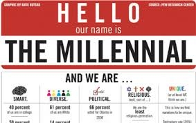 Hello Millenial